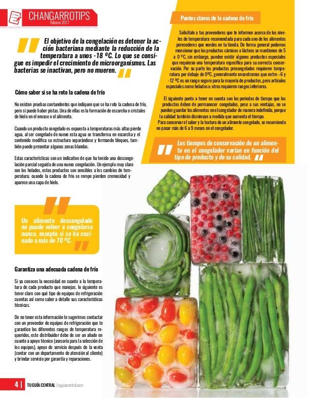Febrero 2017 EN ANAQUEL 6 | TU GUÍA CENTRAL | tuguiacentral.com La oferta de productos en nuestro país es muy am- plia y v...