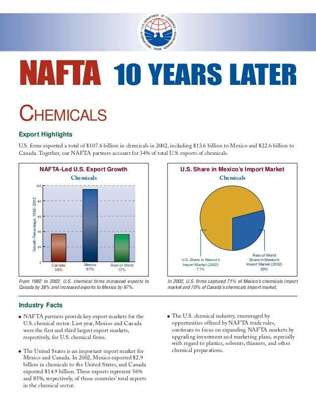 impact of nafta on canada pdf