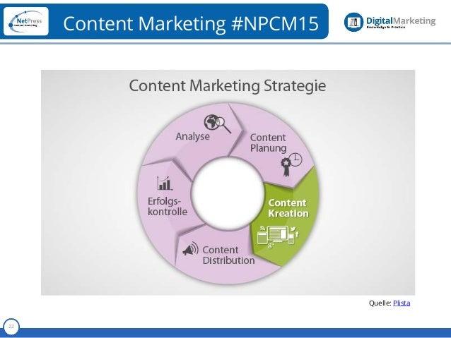 Referent 22 Content Marketing #NPCM15 Quelle: Plista