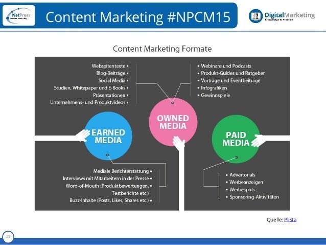Referent 23 Content Marketing #NPCM15 Quelle: Plista