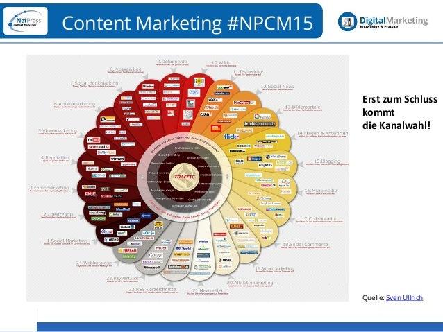 Referent 24 Content Marketing #NPCM15 Erst zum Schluss kommt die Kanalwahl! Quelle: Sven Ullrich
