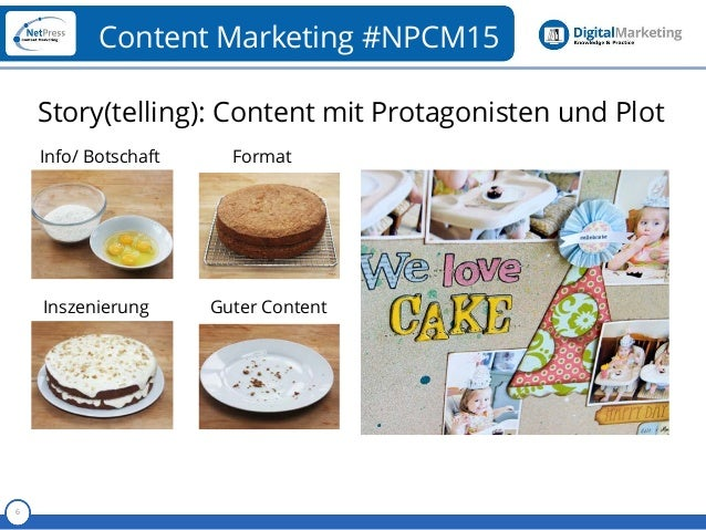 Referent 6 Content Marketing #NPCM15 Info/ Botschaft Format Inszenierung Guter Content Story(telling): Content mit Protago...