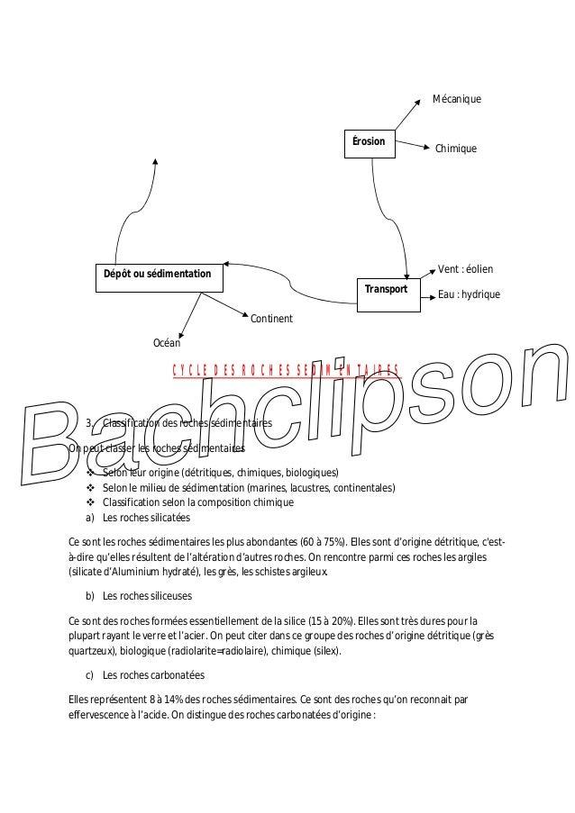 Mécanique Chimique Vent : éolien Eau : hydrique Continent Océan CYCLE DES ROCHES SEDIMENTAIRES 3. Classification des roche...