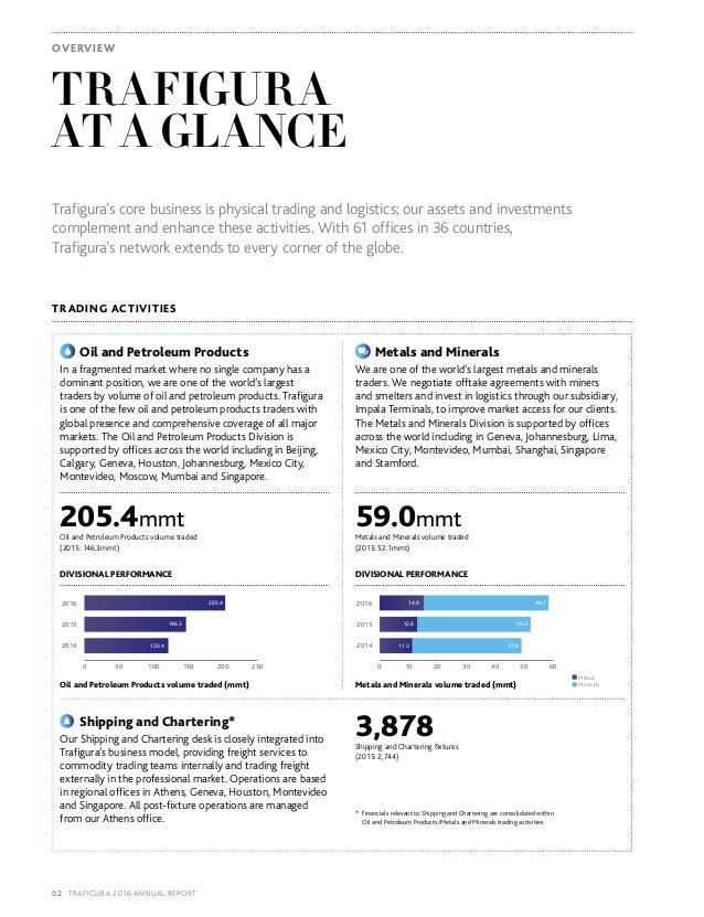 2016 Trafigura Full Annual Report