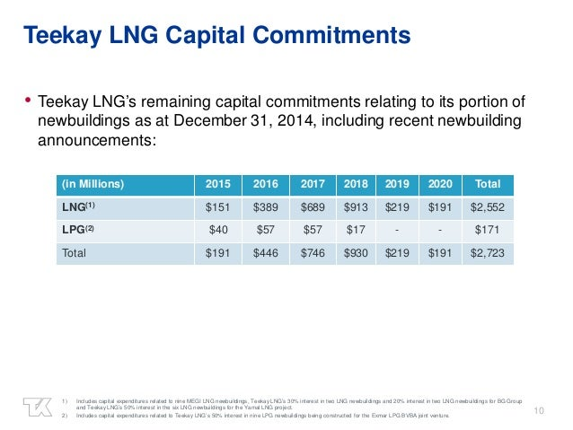 10 Teekay LNG Capital Commitments • Teekay LNG's remaining capital commitments relating to its portion of newbuildings as ...
