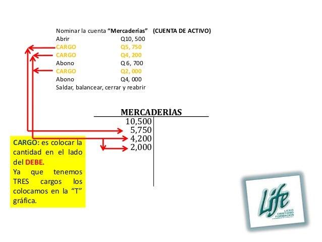"""Nominar la cuenta """"Mercaderías"""" (CUENTA DE ACTIVO)            Abrir                    Q10, 500            CARGO          ..."""