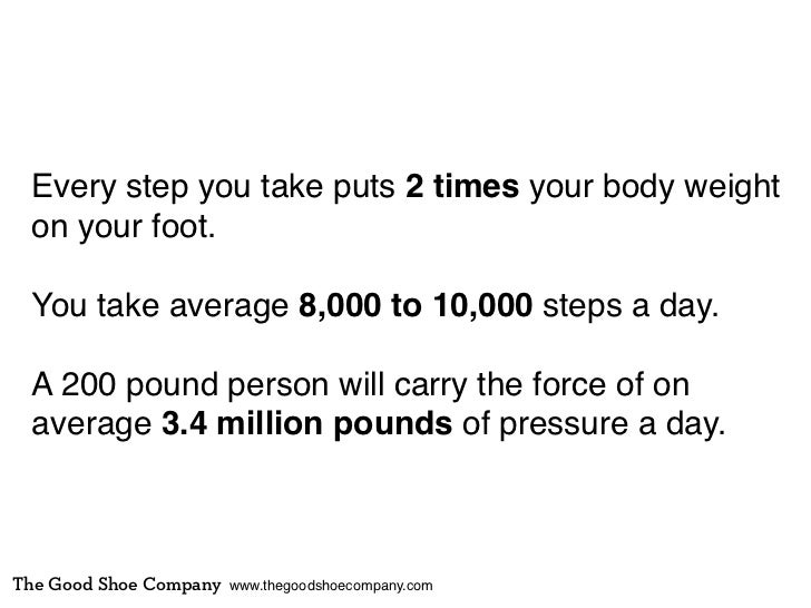 Every step you take puts 2 times your body weight on your foot. You take average 8,000 to 10,000 steps a day. A 200 pound ...