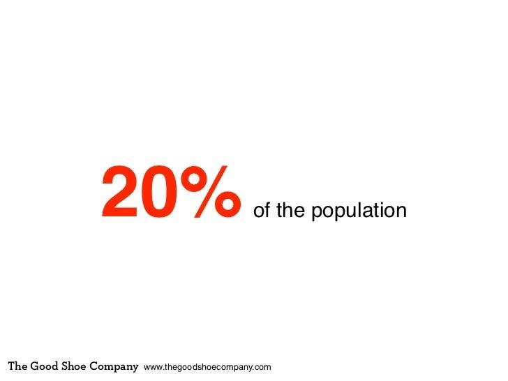 20%                             of the populationThe Good Shoe Company   www.thegoodshoecompany.com