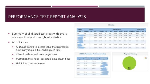 PERFORMANCE TEST REPORT ANALYSIS  Summary of all filtered test steps with errors, response time and throughput statistics...
