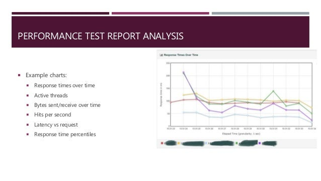PERFORMANCE TEST REPORT ANALYSIS  Example charts:  Response times over time  Active threads  Bytes sent/receive over t...