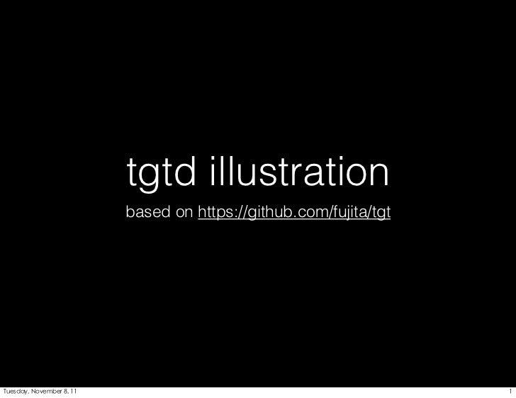 tgtd illustration                          based on https://github.com/fujita/tgtTuesday, November 8, 11                  ...