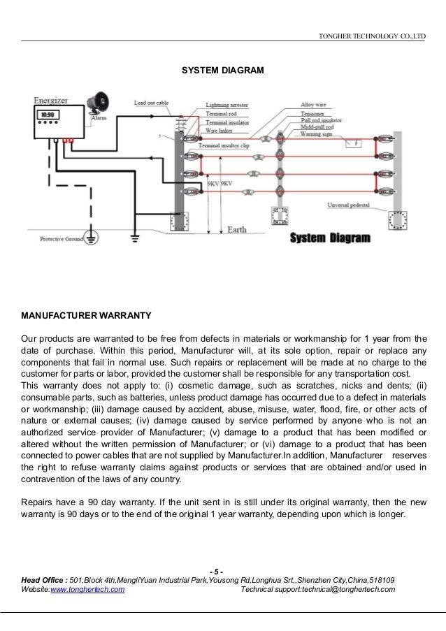 TH-GUARD II electric fence energizer user manual