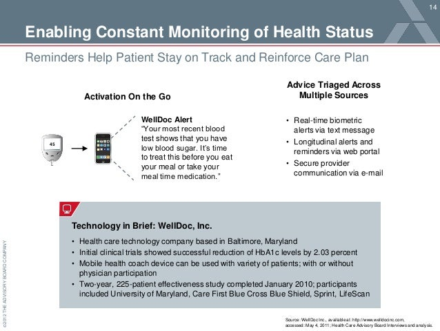 Health Care 2020: Emerging Innovations in the Health Care