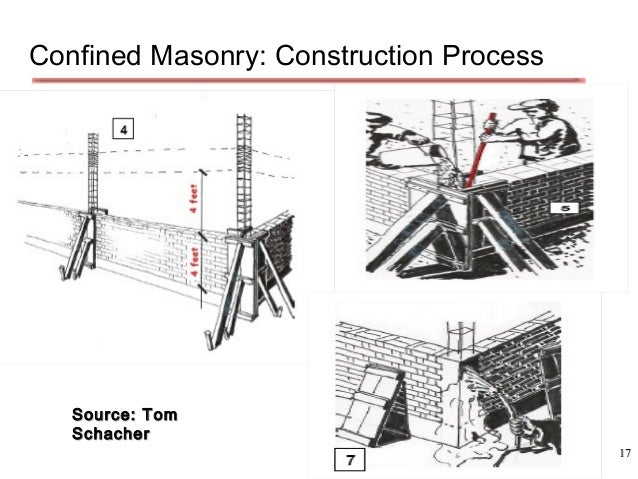 intro to confined masonry