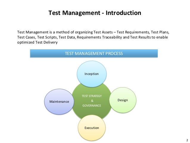 open source test management tools