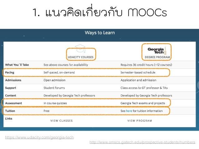 Online Coursess: Online Courses Gatech