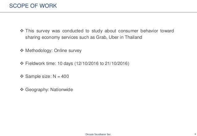 Sharing Economy Service Usage In Thailand Slide 2