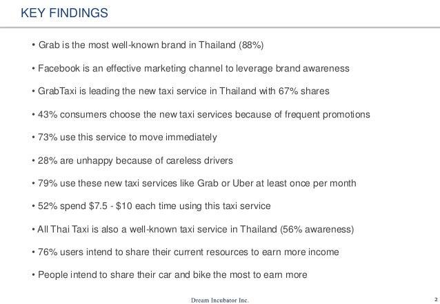 Sharing Economy Service Usage In Thailand Slide 3
