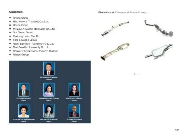 Customers: Toyota Group Hino Motors (Thailand) Co.,Ltd. Honda Group Mitsubishi Motors (Thailand) Co.,Ltd. Gm / Isuzu Group...