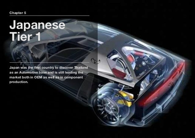 Chapter 5 Japanese Tier 1 Japan was the first country to discover Thailand as an Automotive base and is still leading the m...
