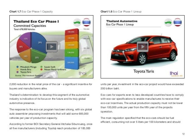 2,000 reduction in the retail price of the car - a significant incentive for buyers and manufacturers alike. Thailand's det...