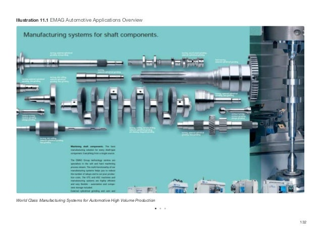 World Class Manufacturing Systems for Automotive High Volume Production Illustration 11.1 EMAG Automotive Applications Ove...