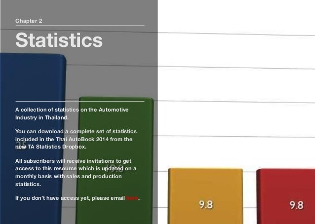 Chapter 2 Statistics A collection of statistics on the Automotive Industry in Thailand. You can download a complete set of...