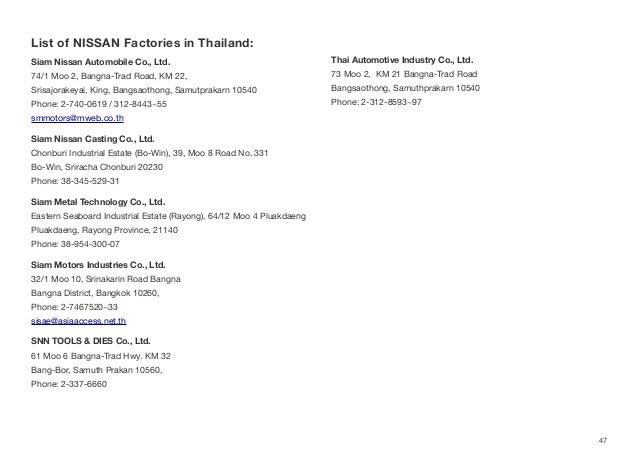 List of NISSAN Factories in Thailand: Siam Nissan Automobile Co., Ltd. 74/1 Moo 2, Bangna-Trad Road, KM 22,  Srisajorake...