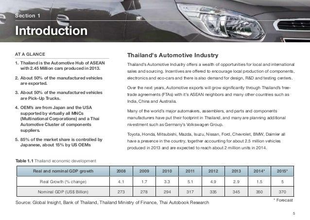 Thailand's Automotive Industry Thailand's Automotive Industry offers a wealth of opportunities for local and international ...