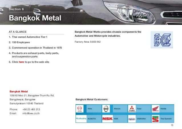 Bangkok Metal Works provides chassis components the Automotive and Motorcycle industries. Factory Area: 9,600 M2 Section 6...