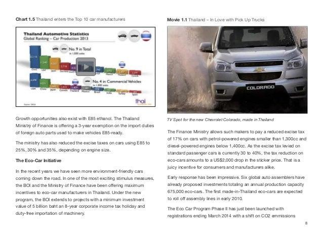 Thai AutoBook 2015: Thailand Automotive Cluster Edition