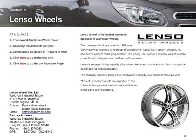 Lenso Wheel is the largest domestic producer of aluminum wheels. The company's history started in 1990 when Car Image was ...