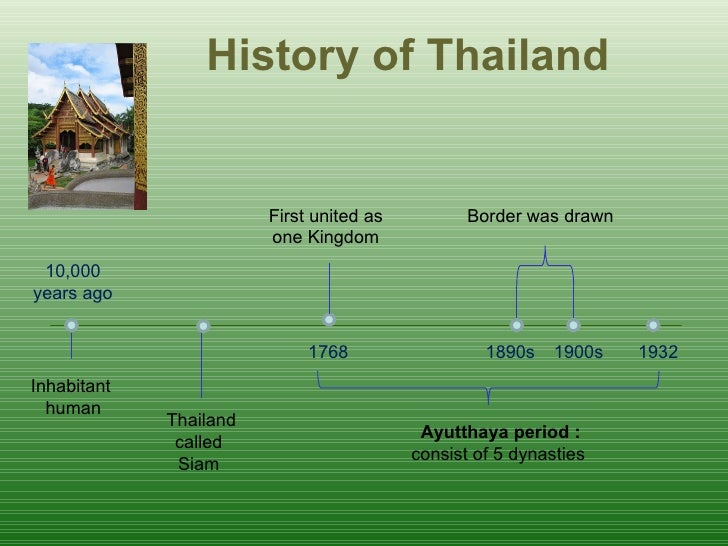 History of  Thailand 10,000  years ago  I nhabitant  human Thailand called  Siam  1932 1768 First united as  one Kingdom  ...