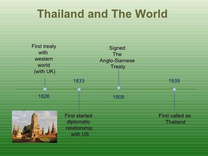 Thailand  and The World   1826  First  treaty  with  western world (with UK) F irst started  diplomatic  relationship with...
