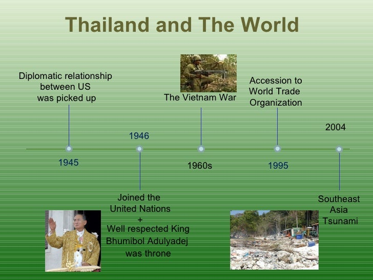 Thailand  and The World 1995 1945 Diplomatic relationship   between US  was picked up 1946 Joined the  United Nations + 20...