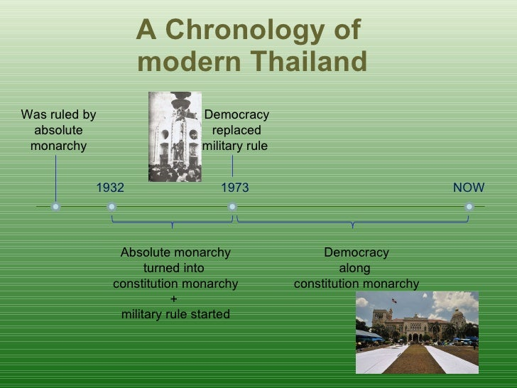 A Chronology of  modern Thailand Absolute  m onarchy turned into  constitution monarchy +  military rule started NOW 1932 ...