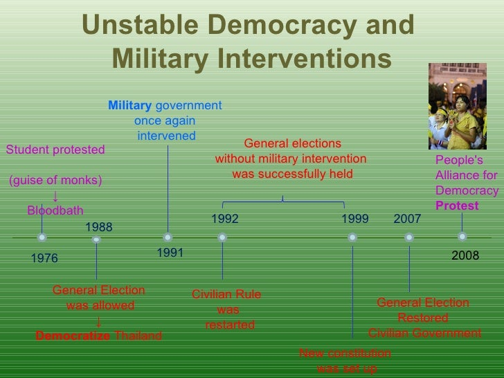 S tudent protested  (guise of monks) ↓ Bloodbath G eneral  E lection  was allowed ↓ D emocratize  Thailand M ilitary  gove...