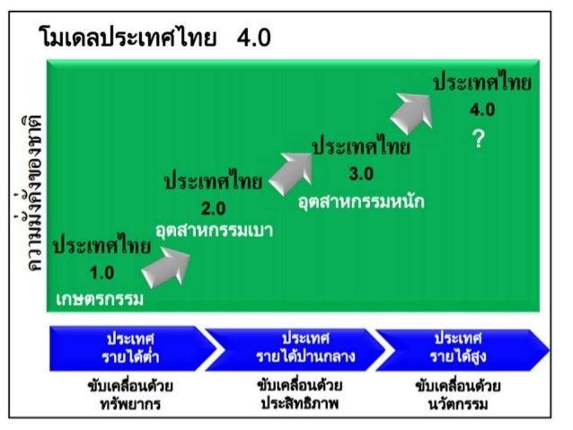 Thailand 4.0 >> ...