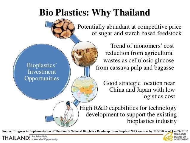 cassava bioplastic