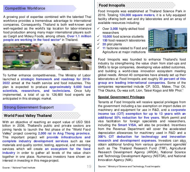 Thailand - Food Industry