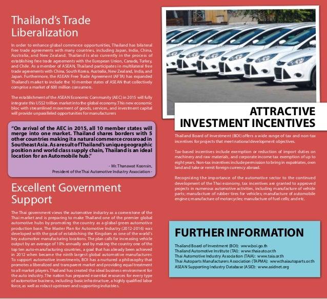 Thailand: Global Green Automotive Production Hub