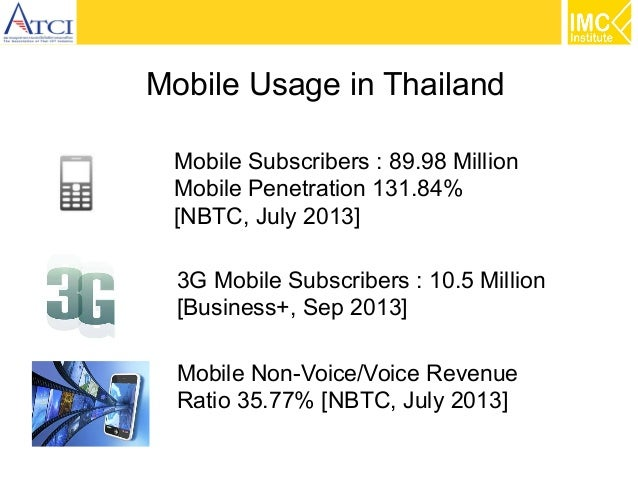 Mobile Usage in Thailand Mobile Subscribers : 89.98 Million Mobile Penetration 131.84% [NBTC, July 2013] 3G Mobile Subscri...