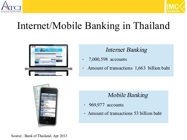 Internet/Mobile Banking in Thailand Internet Banking - 7,000,598 accounts - Amount of transactions 1,663 billion baht  Mob...