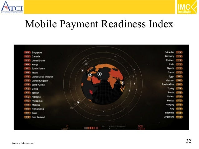 Mobile Payment Readiness Index  Source :Mastercard  32