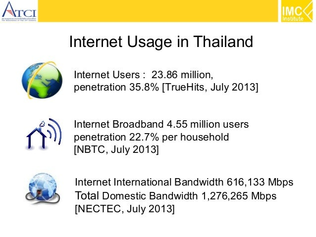 Internet Usage in Thailand Internet Users : 23.86 million, penetration 35.8% [TrueHits, July 2013] Internet Broadband 4.55...
