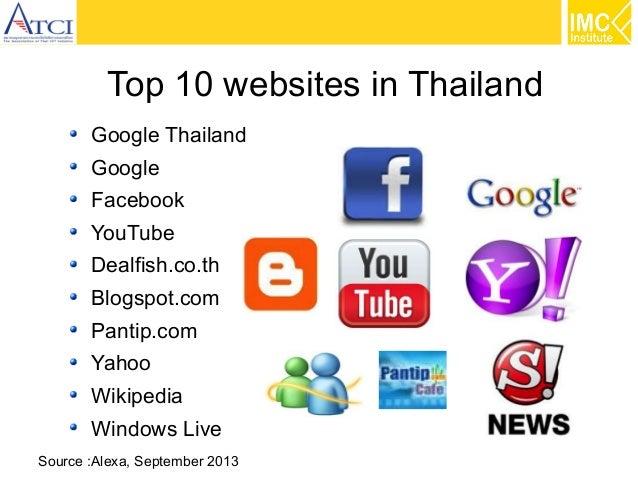 Top 10 websites in Thailand Google Thailand Google Facebook YouTube Dealfish.co.th Blogspot.com Pantip.com Yahoo Wikipedia...