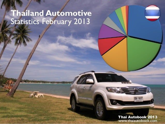 Thailand AutomotiveStatistics February 2013                                        Thai Autobook 2013Source: Federation of...