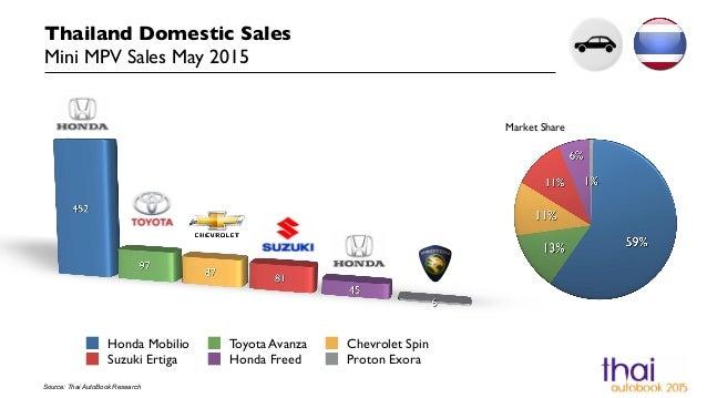 Car Sales Name In Sri Lanka