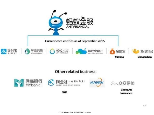 Bi g B rother FinTech in A s i a Singapore Hong Kong Source: Startupbootcamp, FinTech Hong Kong COPYRIGHT 2016 TECHSAUCE C...