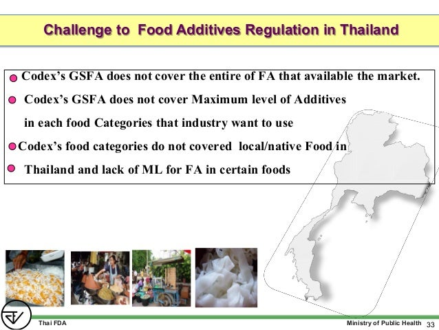 Thai Fda Food Additive Regulation